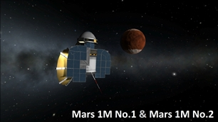 Adam's Missions to Mars Craft Pack