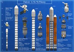 Falcon Heavy – Duna Return (Stock)
